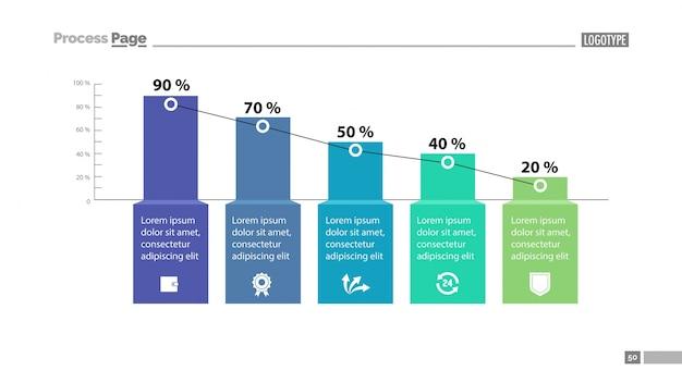 Diagramme de barre de pourcentage avec cinq éléments