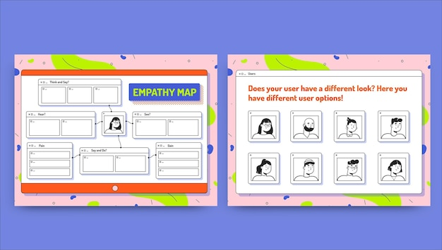 Diagramme de communication de carte d'empathie client ux créatif