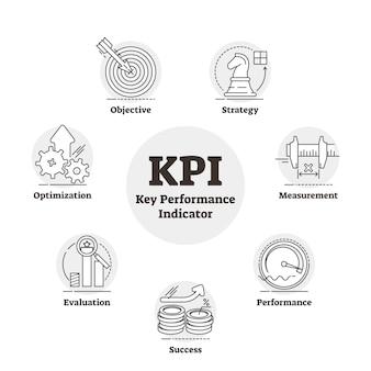 Diagramme de contour éducatif d'indicateur de performance clé