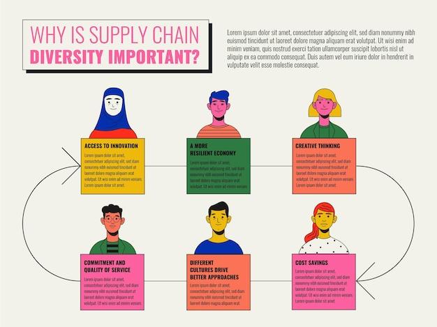 Diagramme de diversité des fournisseurs modernes et créatifs