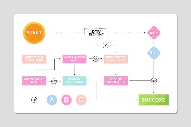 Diagramme de flux - concept infographique