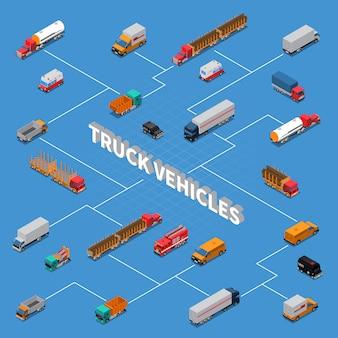 Diagramme De Flux Isométrique Des Camions Vecteur gratuit