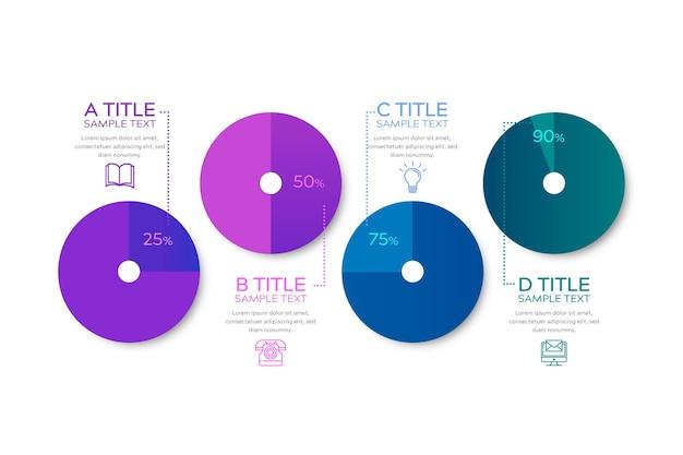 Diagramme de gradient de balle harvey infographique