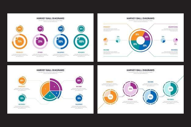 Diagramme de harvey ball infographie