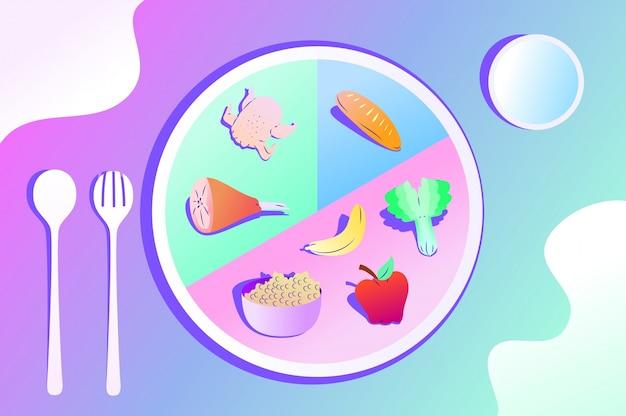 Diagramme illustrant la nourriture saine