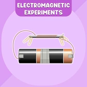 Diagramme d'infographie d'expériences électromagnétiques