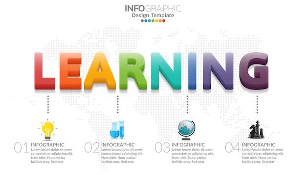 Diagramme d'infographie avec le mot apprendre