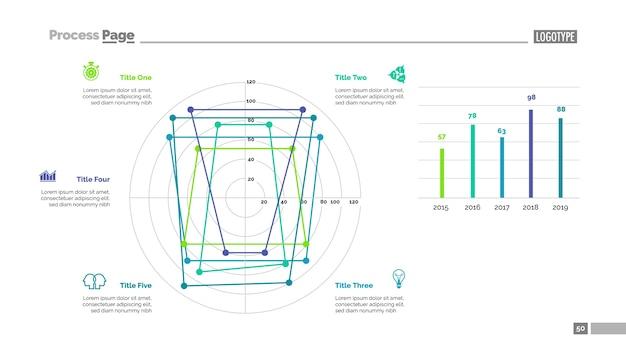 Diagramme de ligne avec le modèle de cinq éléments