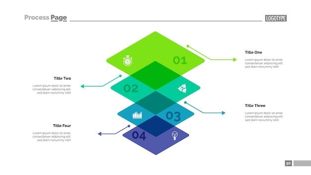 Diagramme de niveau avec quatre éléments