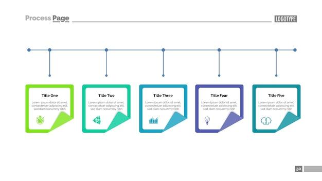 Diagramme d'options avec cinq éléments