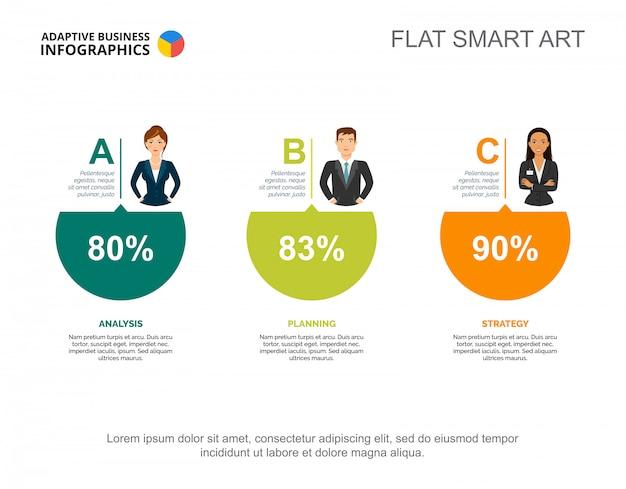 Diagramme de pourcentage de trois cercle. infographie créative, graphique en étapes