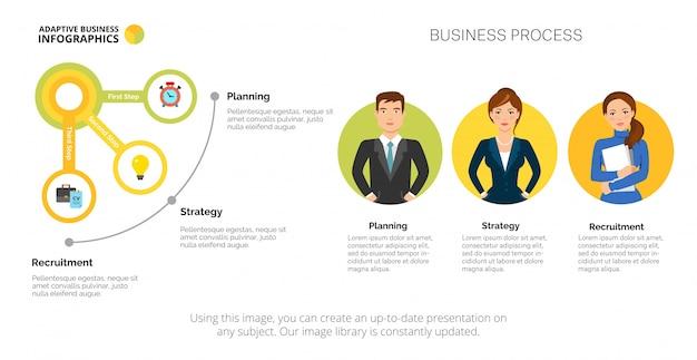 Diagramme de processus avec diapositive en trois étapes