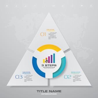 Diagramme de processus simple et modifiable.