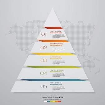 Diagramme pyramidal en 5 étapes pour la présentation des données.