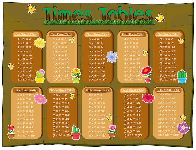 Diagramme de tables de temps avec des fleurs en arrière-plan
