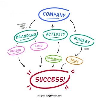 Diagramme vecteur de réussite de l'entreprise