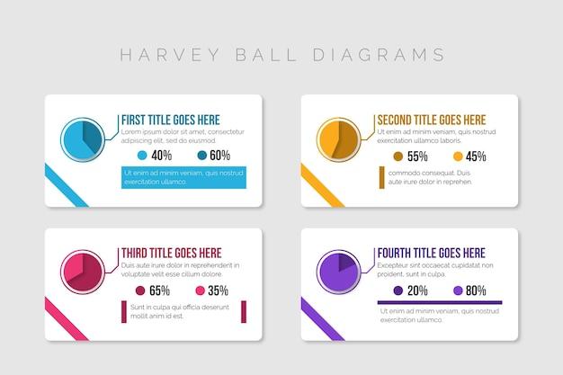 Diagrammes de balle harvey design plat - infographie