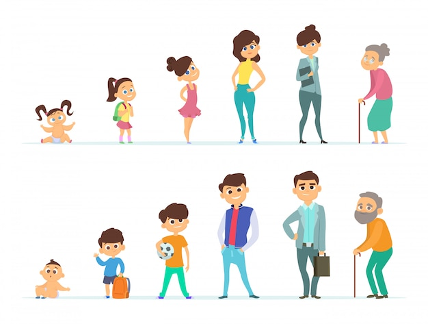 Différents personnages de jeunesse et de vieillesse