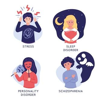 Différents troubles mentaux