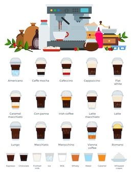 Différents types de boissons au café dans des gobelets en plastique