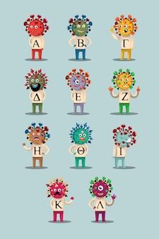 Différents types de virus corona