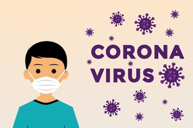 Directives infographiques pour la prévention de la transmission du virus