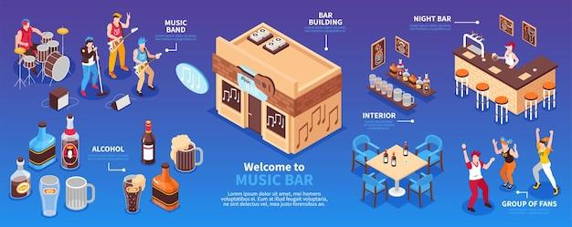 Disposition horizontale d'infographie de barre de musique avec des éléments de construction de barre d'un groupe de musique d'intérieur et d'un groupe de fans