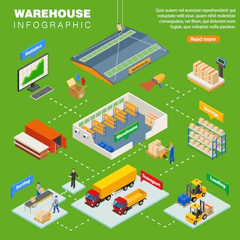 Disposition d'infographie isométrique d'entrepôt