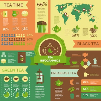 Disposition infographique mondiale de la consommation de thé