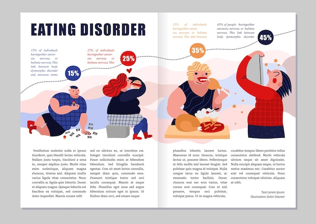 Disposition de magazine de trouble de l'alimentation avec des symboles de gourmandise infographie illustration vectorielle plane