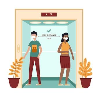 Distanciation sociale dans un ascenseur