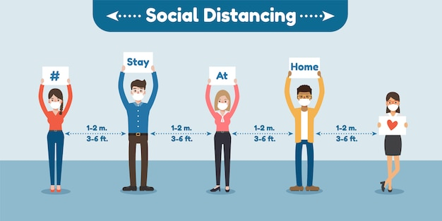 Distanciation sociale sensibilisation aux maladies.
