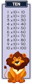 Dix fois table avec lion