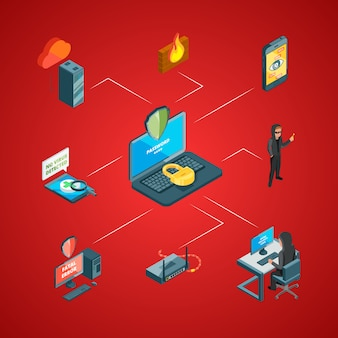 Données isométriques vecteur et concept d'infographie icônes de sécurité informatique