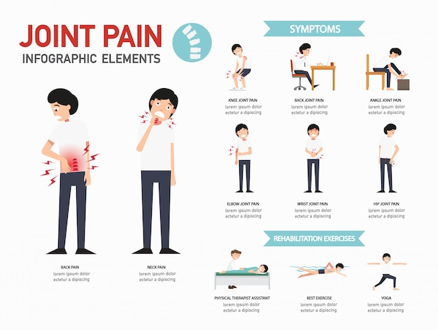 Douleur articulaire infographics.illustration.
