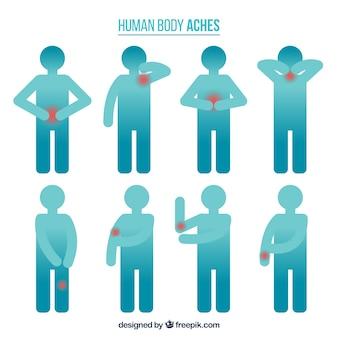 Douleurs du corps humain