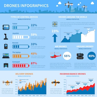 Drones applications infographie mise en page graphique