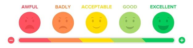 Échelle de rétroaction d'évaluation des émoticônes dans un design plat