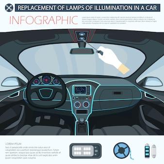 Eclairage des lampes de remplacement dans la bannière plate de la voiture.