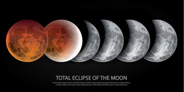 Éclipse totale de la lune