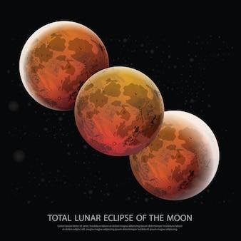 Éclipses lunaires pour les débutants de la lune