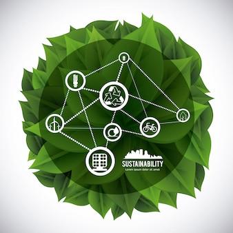 Éco-durabilité
