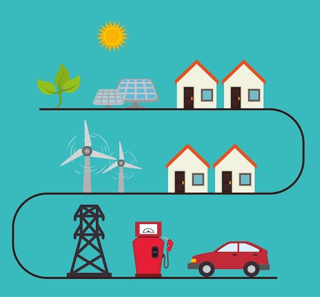 Eco énergie verte