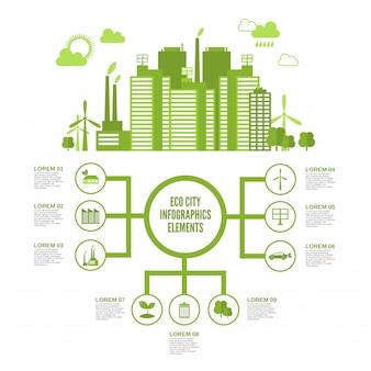 Eco ville infographique