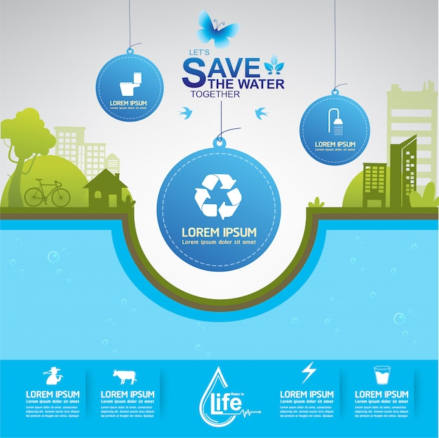 Ecologie save water save the world
