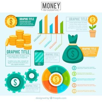 Economie infographie modèle