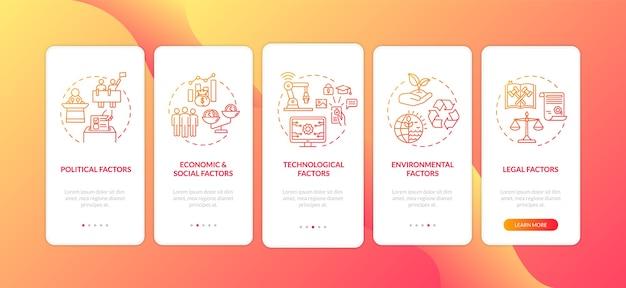 Écran de la page de l'application mobile d'intégration d'analyse pestel avec concepts