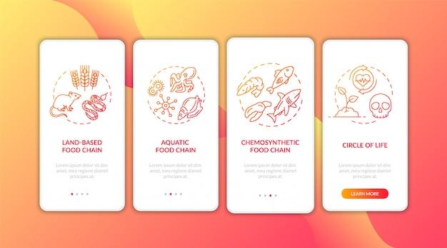 Écran de page de l'application mobile d'intégration de l'application alimentaire avec des concepts