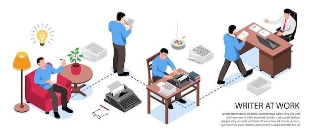 Écrivain au travail composition infographique isométrique horizontale allant de l'idée inspirante à l'illustration de l'organigramme du bureau des éditeurs