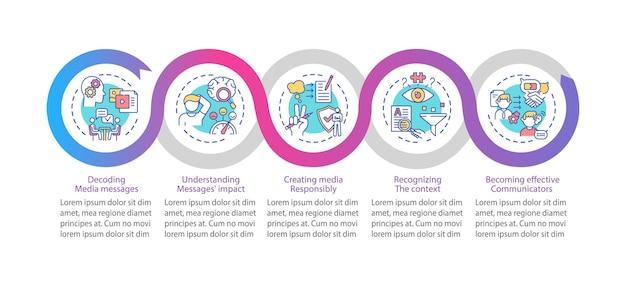 L'éducation aux médias propose un modèle d'infographie. décodage, compréhension des éléments de conception de présentation. visualisation des données avec des étapes. diagramme chronologique du processus. disposition du flux de travail avec des icônes linéaires